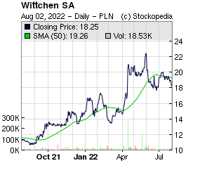Western Canadian Coal (:WTN :WTN)