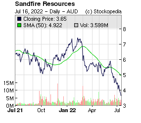 Sandfire Resources NL (ASX:SFR ASX:SFR)