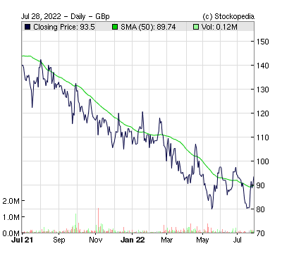 Anglo Asian Mining ( )