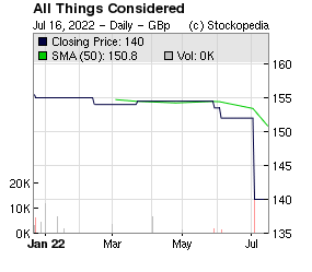 Atlantic Coal (LON:ATC LON:ATC)