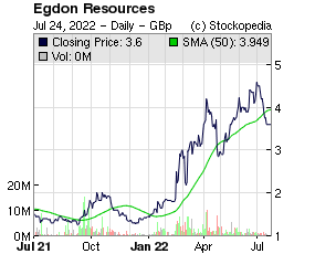 Egdon Resources (LON:EDR LON:EDR)