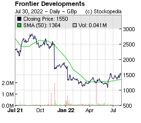 Frontier Developments (LON:FDEV LON:FDEV)