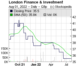 London Finance & Investment (LON:LFI LON:LFI)