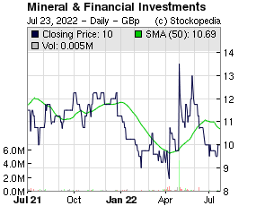 Mineral & Financial Investments (LON:MAFL LON:MAFL)