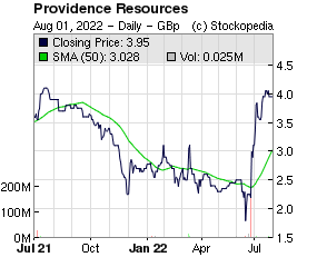 Providence Resources (LON:PVR LON:PVR)
