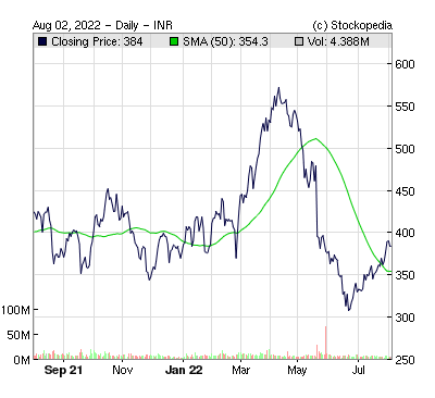 Jindal Steel And Power ( )